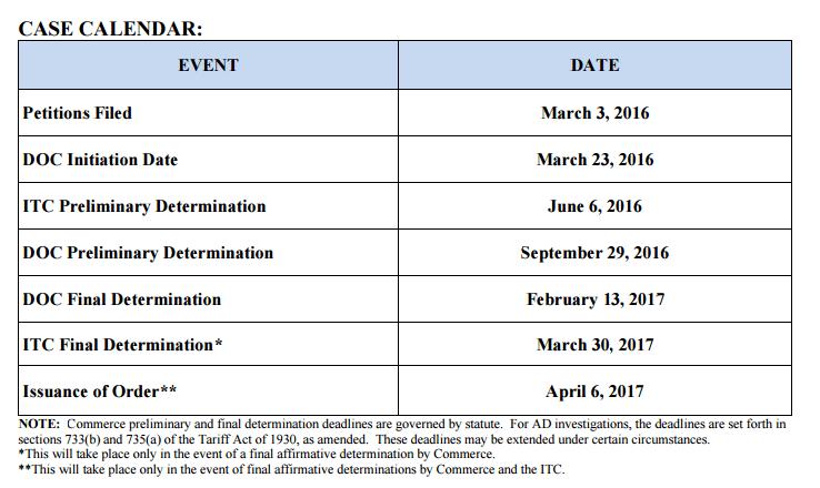 R-134a Tariff Schedule