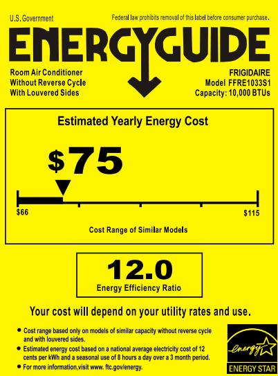 Frigidaire ffre1033s1 10,000 BTU Energy Cost