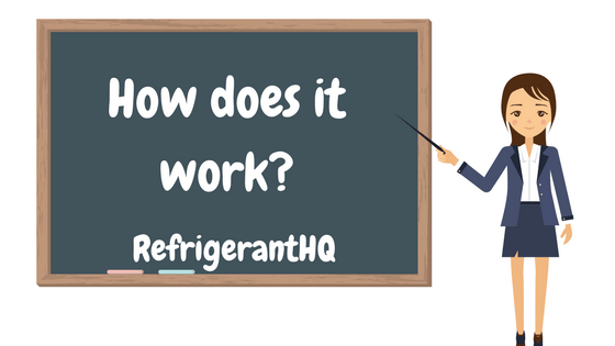 Do I Need to Recharge my Air Conditioner? - Refrigerant HQ