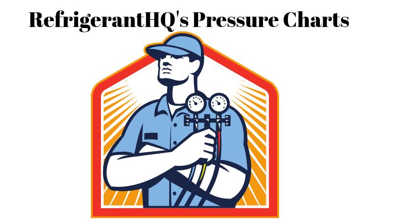R 123 Refrigerant Pressure Temperature Chart Refrigerant Hq