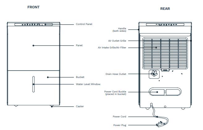 hOmeLabs Dehumidfiers HME020030N, HME020006N, HME020031N
