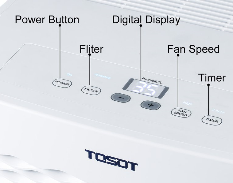 TOSOT Dehumidifer Panel
