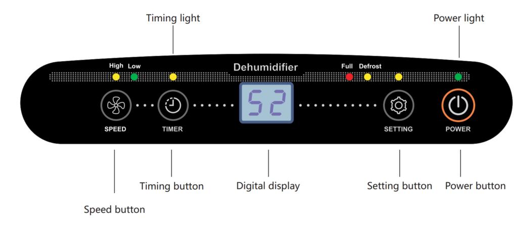 Inofia GA2 30 Pints Dehumidifier Control Panel