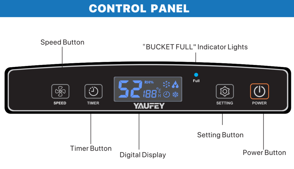 Yaufey 30 Pint Dehumidifier Control Panel